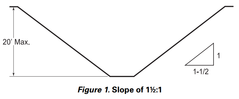 Excavation Slope of 1½:1